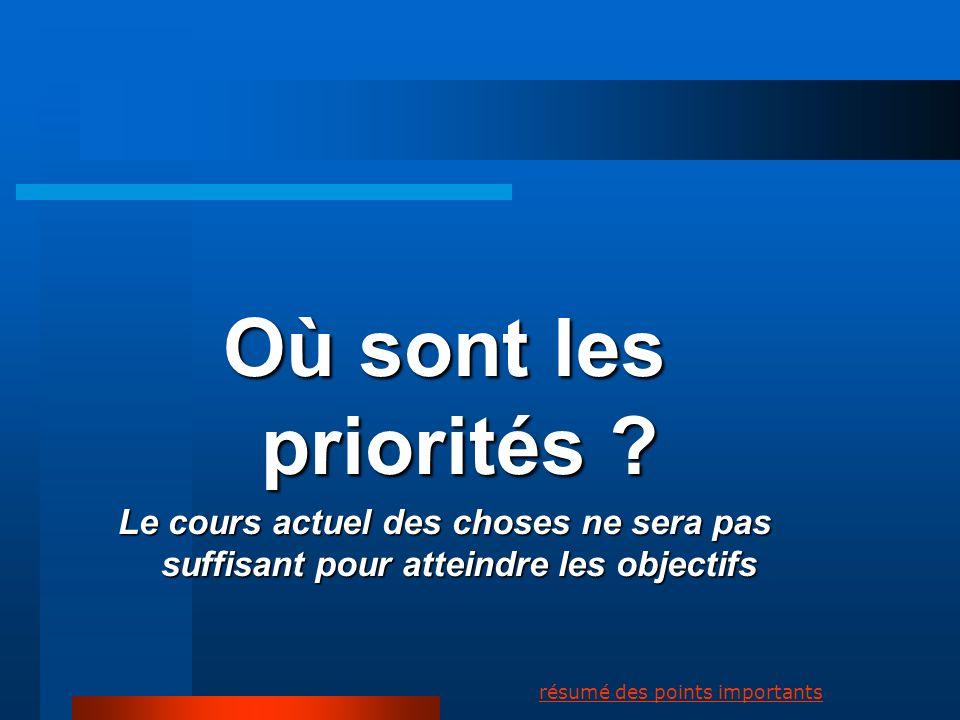 Autres facteurs Les trois retardsLes trois retards Retard à décider daller consulter les services de santé (Facteurs socio-économiques/culturels).