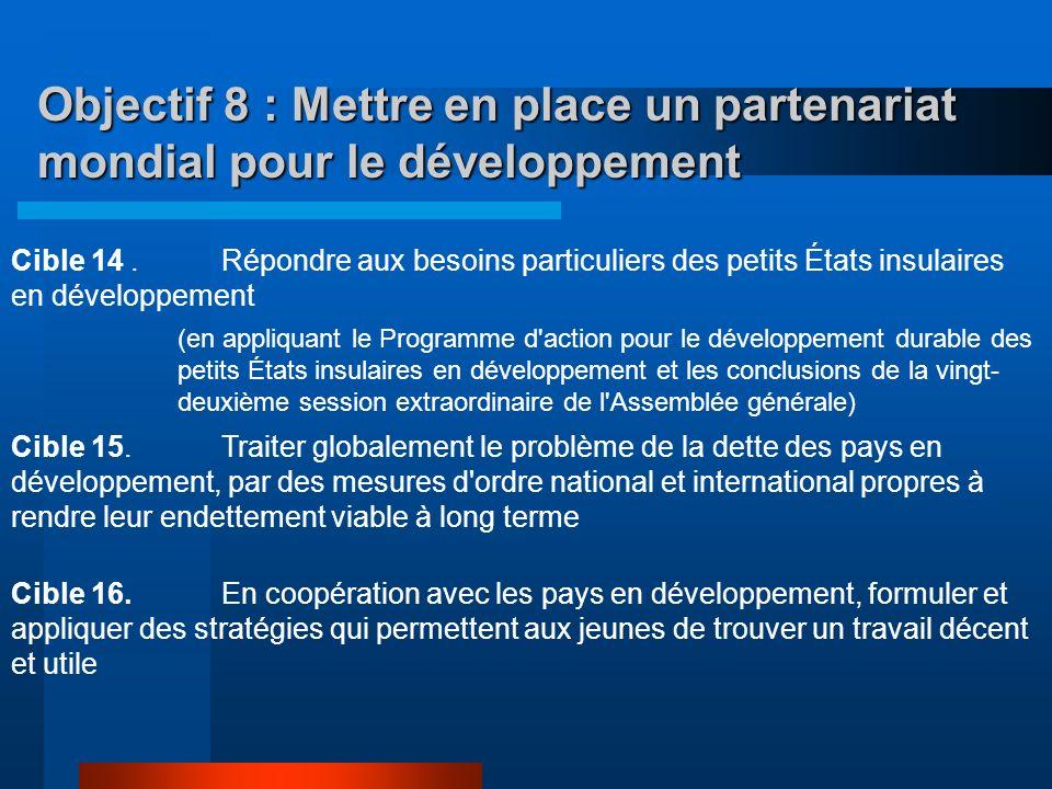 Objectif 8 : Mettre en place un partenariat mondial pour le développement Cible 12.Poursuivre la mise en place d'un système commercial et financier mu