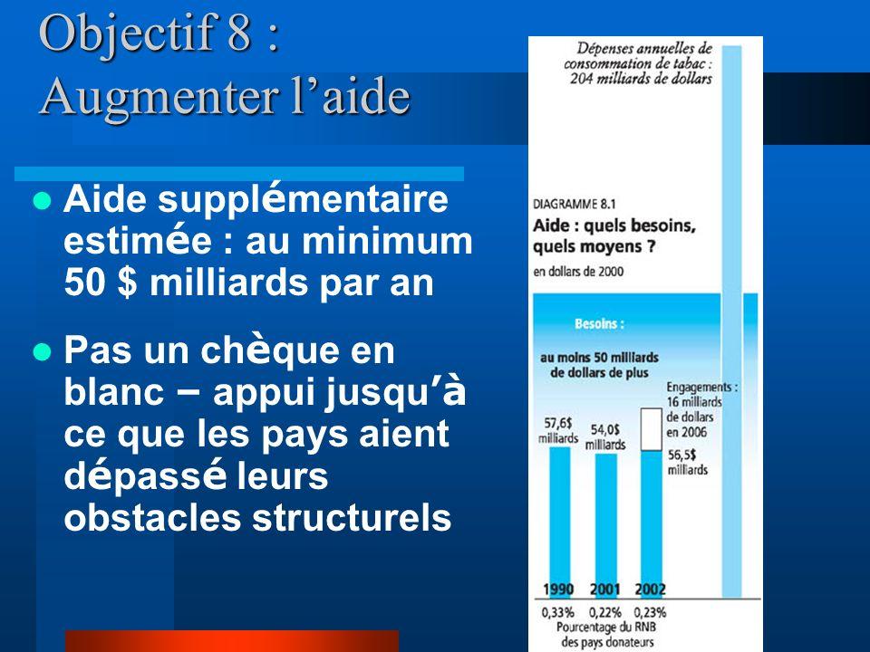 Objectif 8 : Les mesures à prendre et non la charité de la part des pays riches Plus d aide et plus efficace Plus d all é gement de la dette Partager