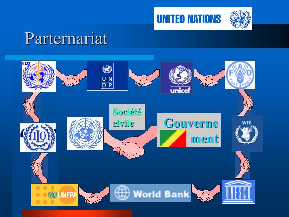 Discussion: le partenariat mondial et la Rép. Du Congo Quest-ce que jen pense ? Comment je vis cela ? Quelles sont mes suggestions, mes idées