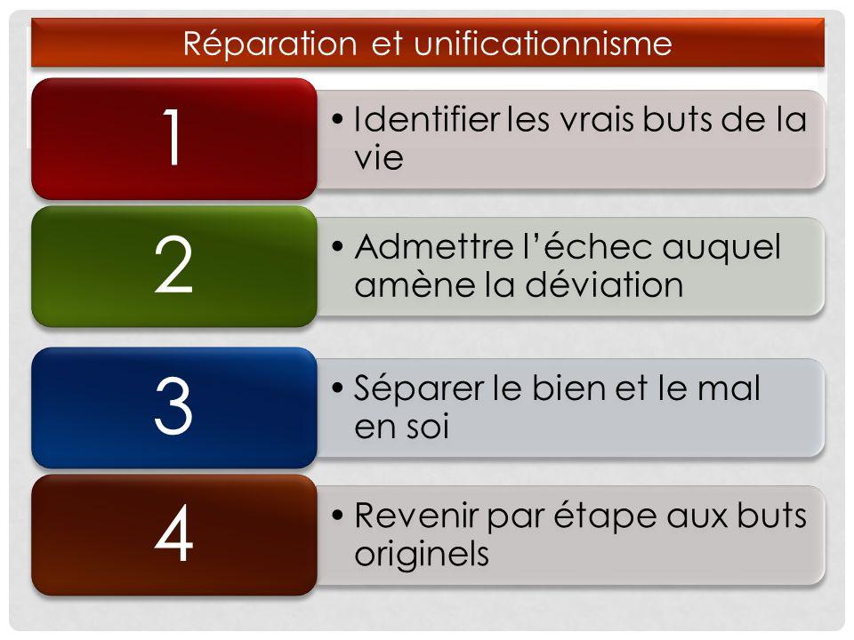 Réparation et unificationnisme Identifier les vrais buts de la vie 1 Admettre léchec auquel amène la déviation 2 Séparer le bien et le mal en soi 3 Re