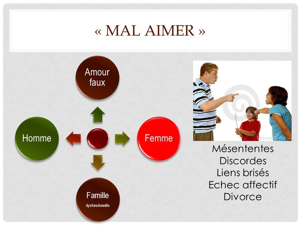 l Amour faux Femme Famille dysfonctionnlle Homme Mésententes Discordes Liens brisés Echec affectif Divorce « MAL AIMER »