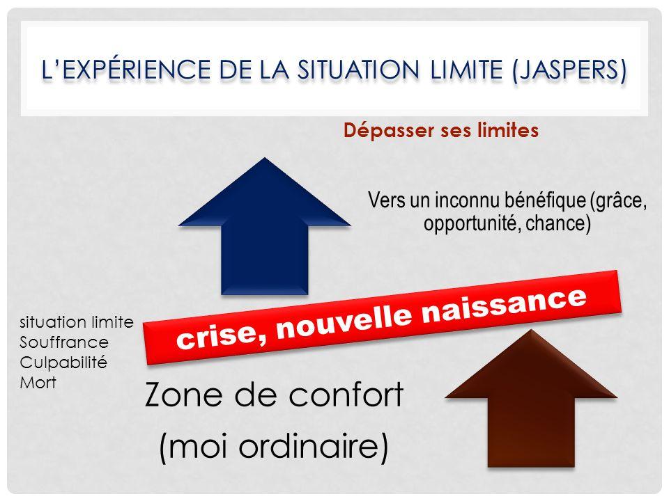 LEXPÉRIENCE DE LA SITUATION LIMITE (JASPERS) Dépasser ses limites Vers un inconnu bénéfique (grâce, opportunité, chance) Zone de confort (moi ordinair