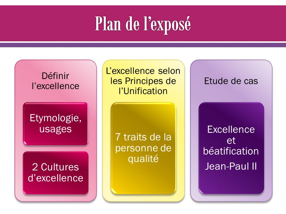 Définir lexcellence Etymologie, usages 2 Cultures dexcellence Lexcellence selon les Principes de lUnification 7 traits de la personne de qualité Etude de cas Excellence et béatification Jean-Paul II