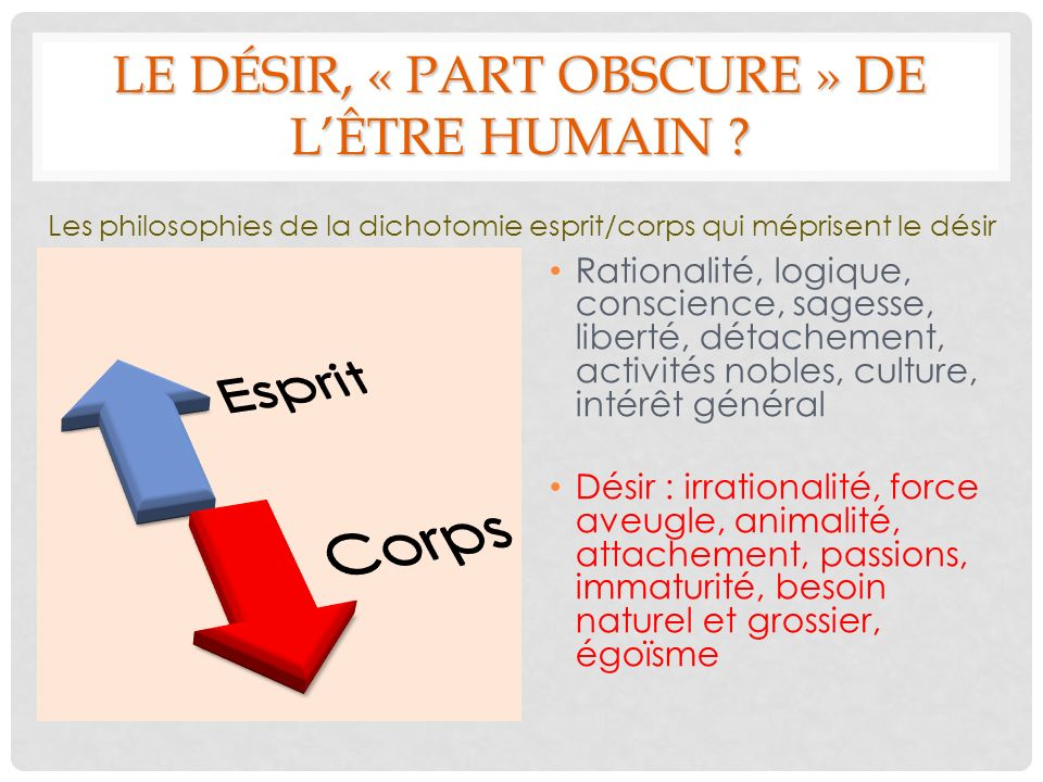 LE DÉSIR, « PART OBSCURE » DE LÊTRE HUMAIN ? Rationalité, logique, conscience, sagesse, liberté, détachement, activités nobles, culture, intérêt génér