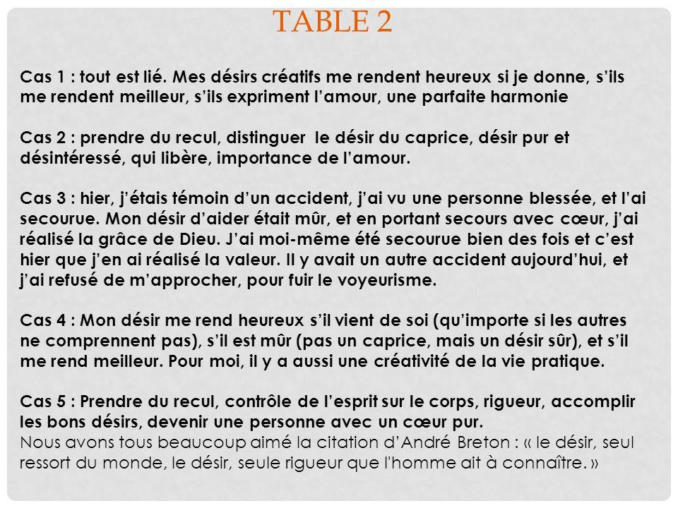 TABLE 2 Cas 1 : tout est lié. Mes désirs créatifs me rendent heureux si je donne, sils me rendent meilleur, sils expriment lamour, une parfaite harmon