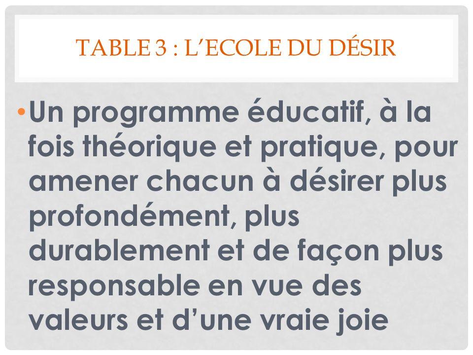 TABLE 3 : LECOLE DU DÉSIR Un programme éducatif, à la fois théorique et pratique, pour amener chacun à désirer plus profondément, plus durablement et