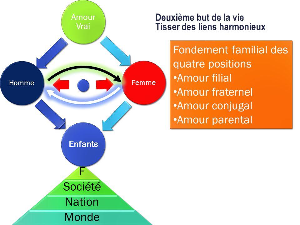 F Société Nation Monde Amour Vrai Femme Enfants Homme Deuxième but de la vie Tisser des liens harmonieux Deuxième but de la vie Tisser des liens harmonieux