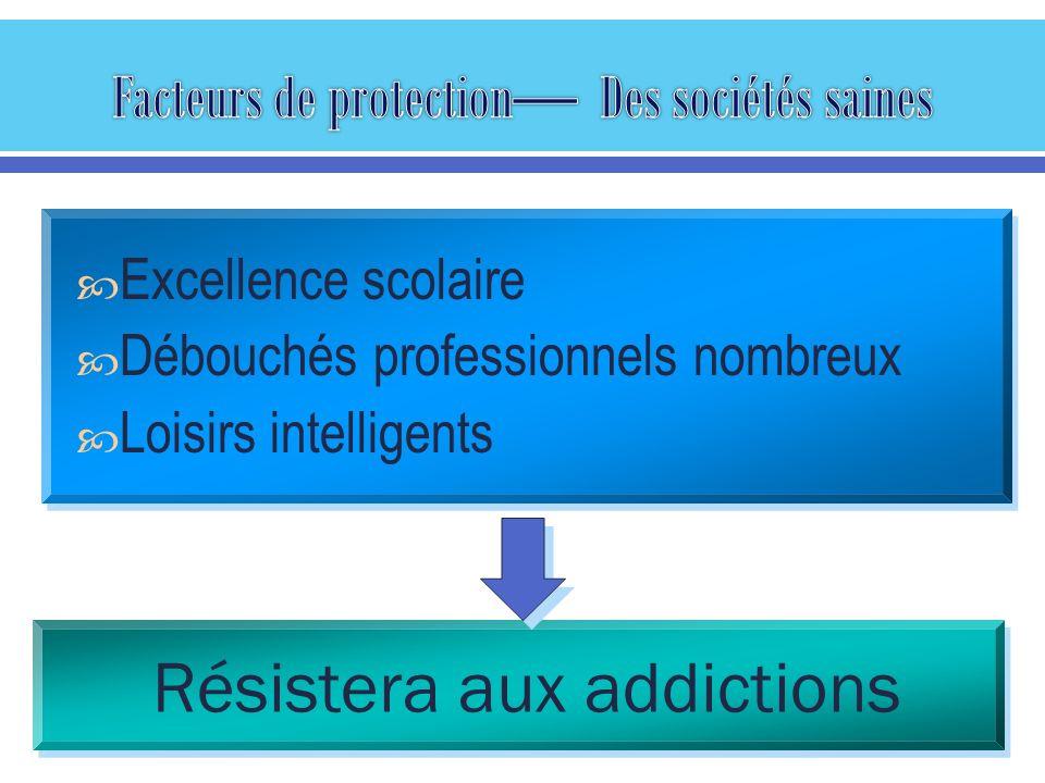 Excellence scolaire Débouchés professionnels nombreux Loisirs intelligents Résistera aux addictions