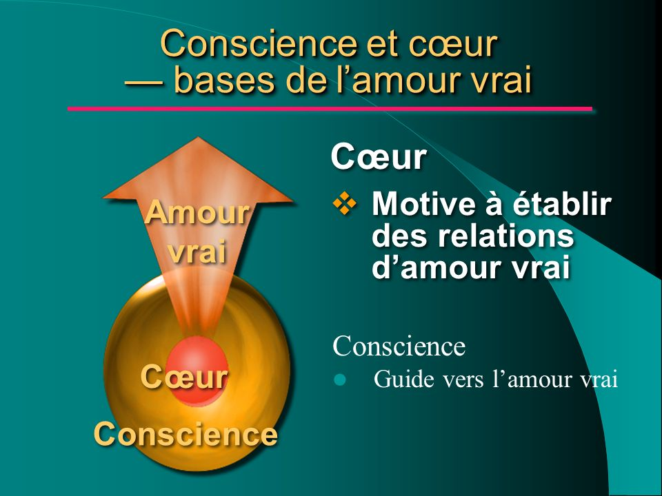 Conscience Guide vers lamour vrai Conscience et cœur bases de lamour vrai Conscience Cœur Amour vrai Amour vrai Cœur Motive à établir des relations da