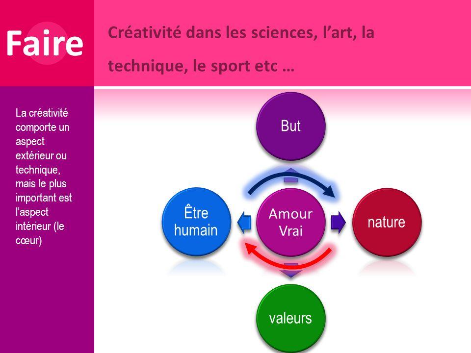 Amour Vrai But naturevaleurs Être humain Créativité dans les sciences, lart, la technique, le sport etc … Faire La créativité comporte un aspect extér