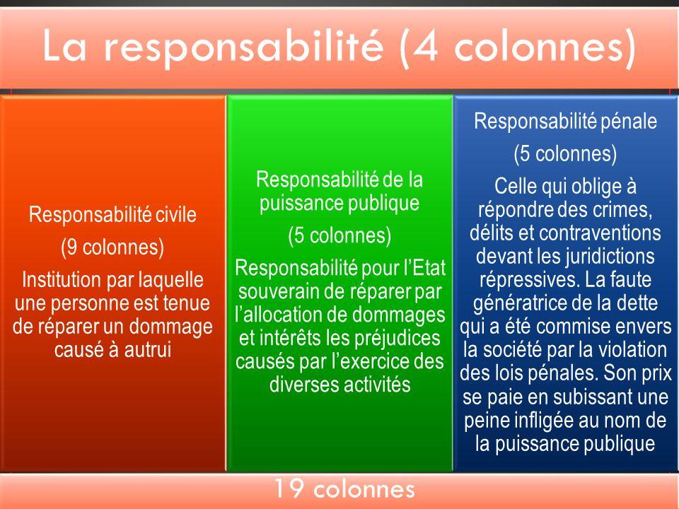 La responsabilité (4 colonnes) Responsabilité civile (9 colonnes) Institution par laquelle une personne est tenue de réparer un dommage causé à autrui