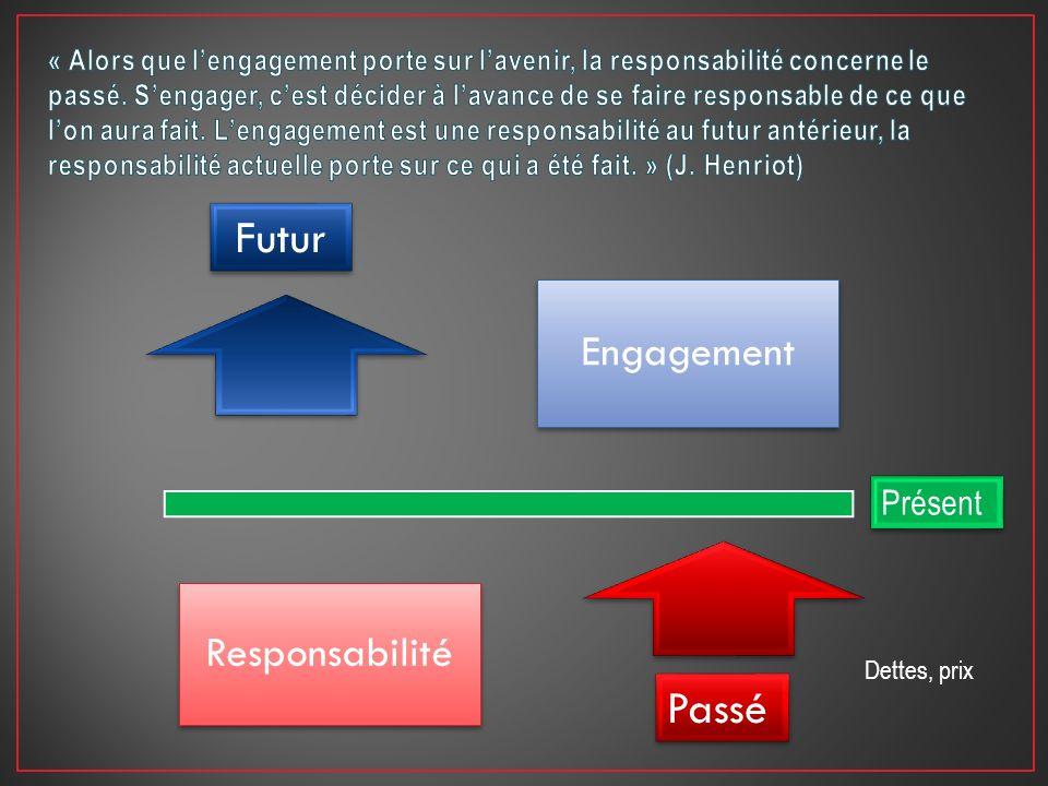 Engagement Responsabilité Futur Dettes, prix Passé Présent