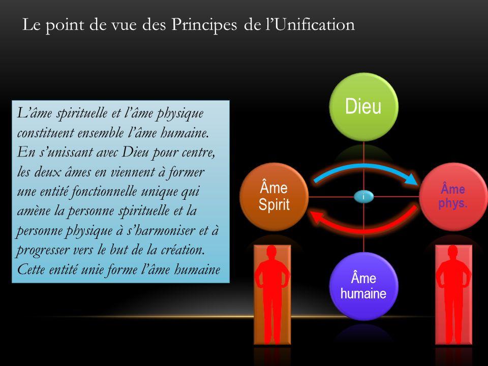 i Dieu Âme phys. Âme humaine Âme Spirit Le point de vue des Principes de lUnification Lâme spirituelle et lâme physique constituent ensemble lâme huma