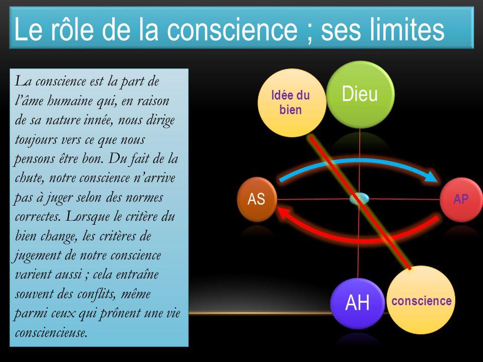 i Dieu AP AH AS La conscience est la part de lâme humaine qui, en raison de sa nature innée, nous dirige toujours vers ce que nous pensons être bon. D
