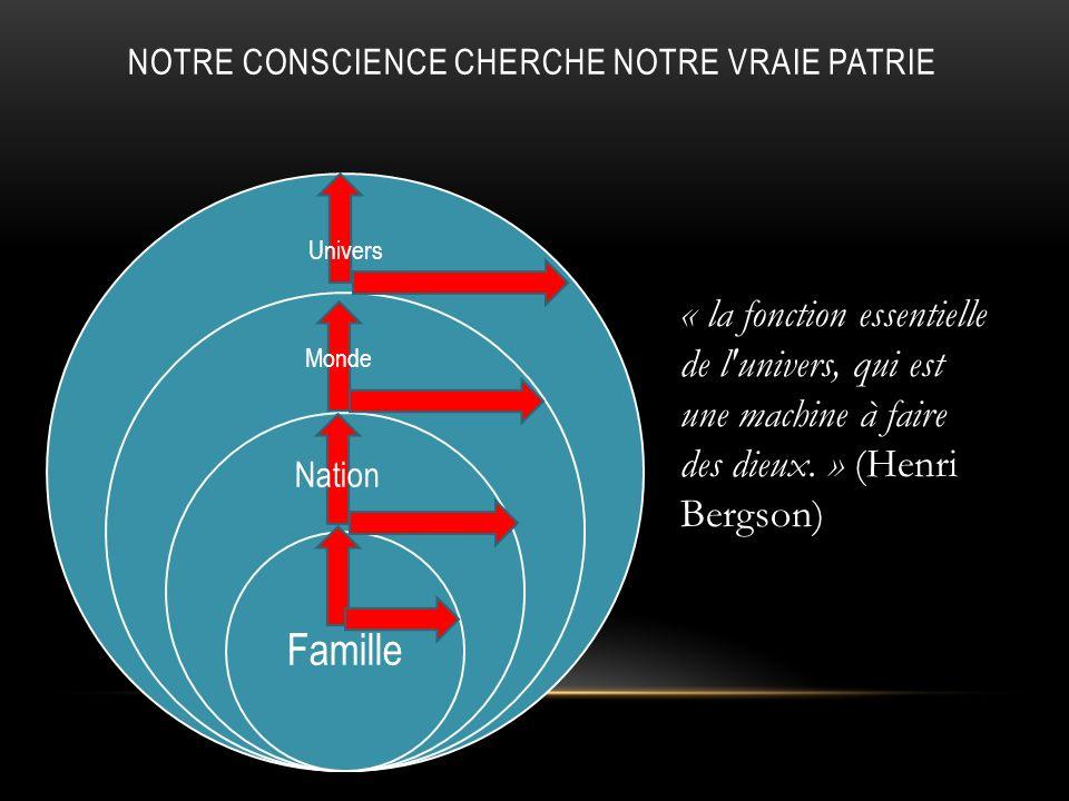 NOTRE CONSCIENCE CHERCHE NOTRE VRAIE PATRIE Famille « la fonction essentielle de l'univers, qui est une machine à faire des dieux. » (Henri Bergson) N