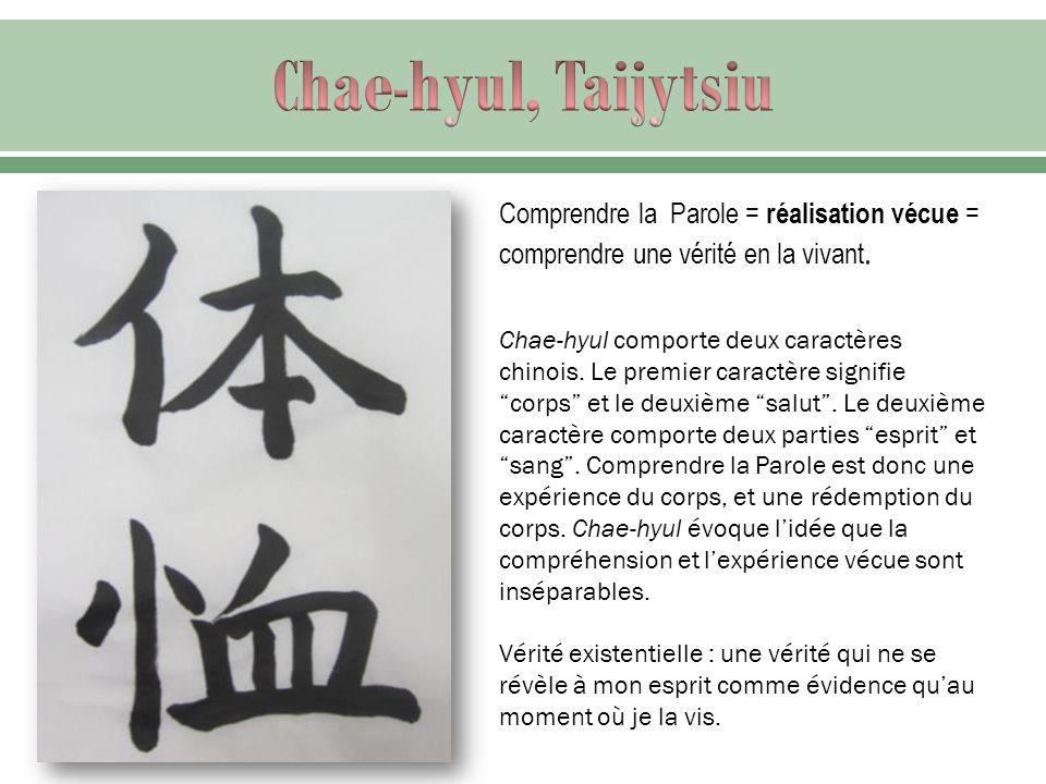 Chae-hyul comporte deux caractères chinois. Le premier caractère signifie corps et le deuxième salut. Le deuxième caractère comporte deux parties espr