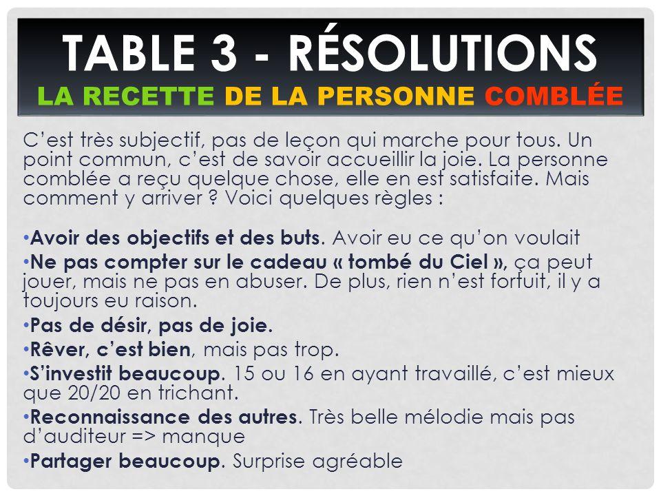 TABLE 3 - RÉSOLUTIONS LA RECETTE DE LA PERSONNE COMBLÉE Cest très subjectif, pas de leçon qui marche pour tous. Un point commun, cest de savoir accuei