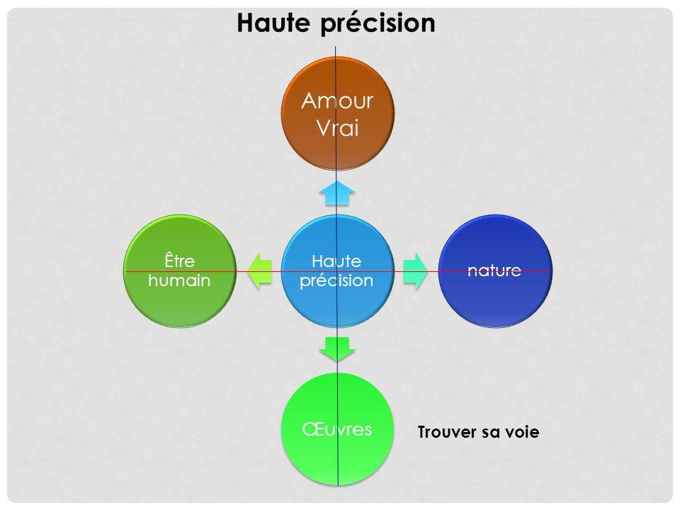 Haute précision Amour Vrai nature Œuvres Être humain Haute précision Trouver sa voie