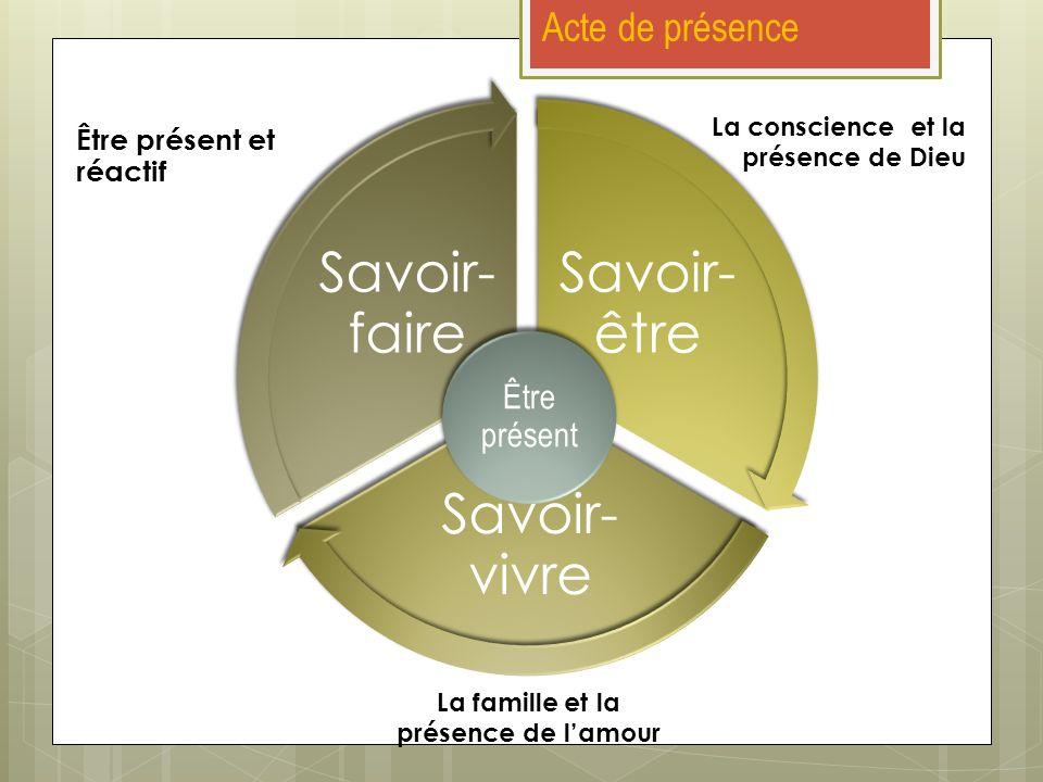 Savoir- être Savoir- vivre Savoir- faire La conscience et la présence de Dieu Être présent La famille et la présence de lamour Être présent et réactif