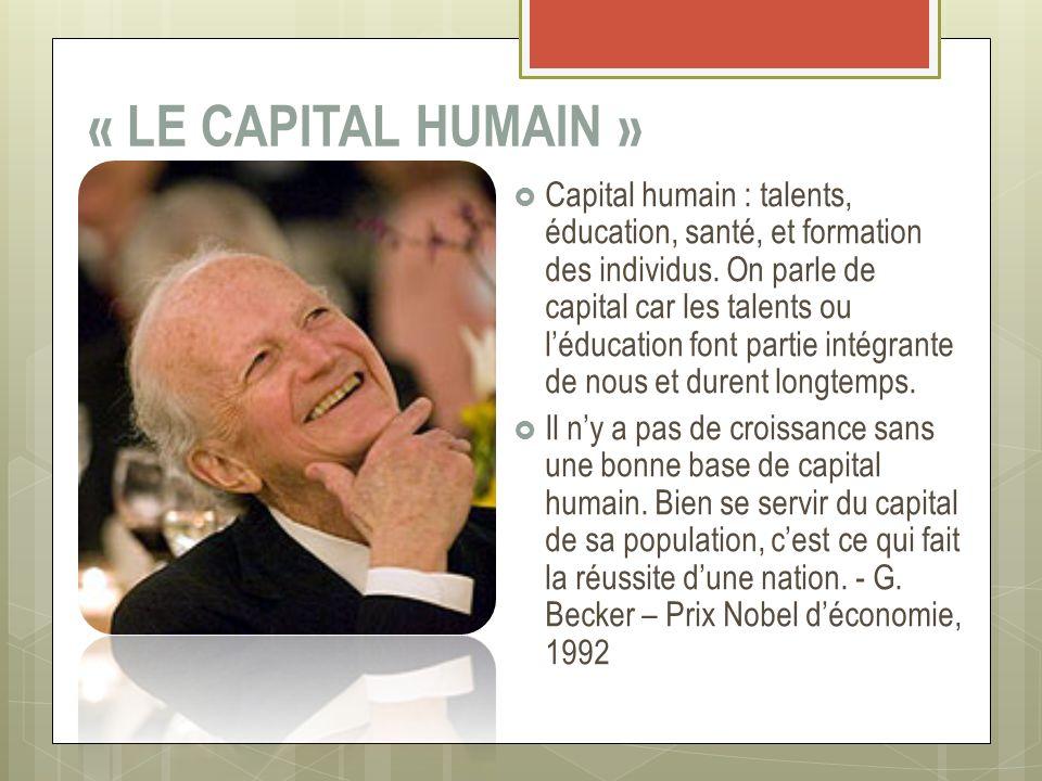 Capital humain : talents, éducation, santé, et formation des individus. On parle de capital car les talents ou léducation font partie intégrante de no