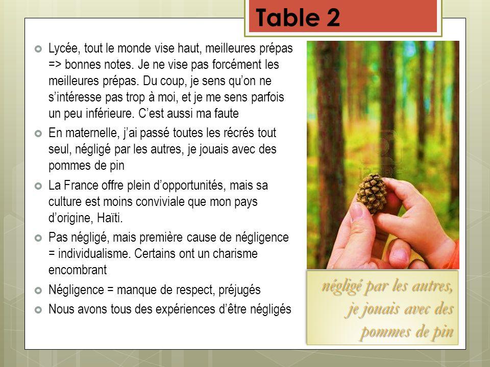 Table 3 Le Citoyen Attentif Comment sapprocher du citoyen idéal, défini comme un citoyen qui participe, est bien informé, sidentifie à la démocratie et à la politique.
