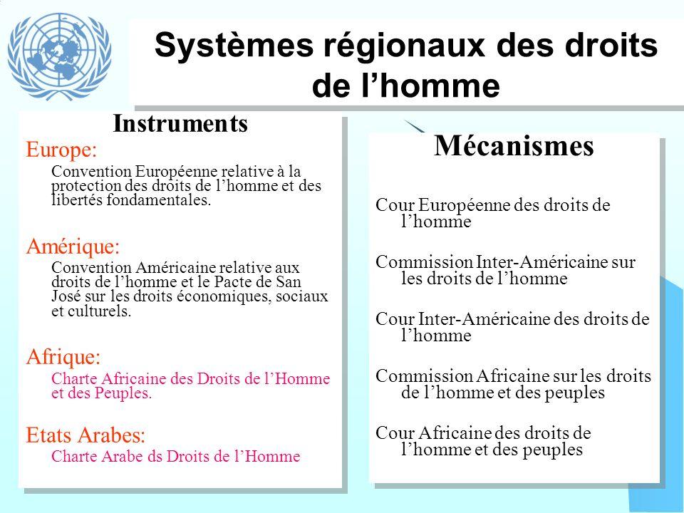 Systèmes régionaux des droits de lhomme Instruments Europe: Convention Européenne relative à la protection des droits de lhomme et des libertés fondam