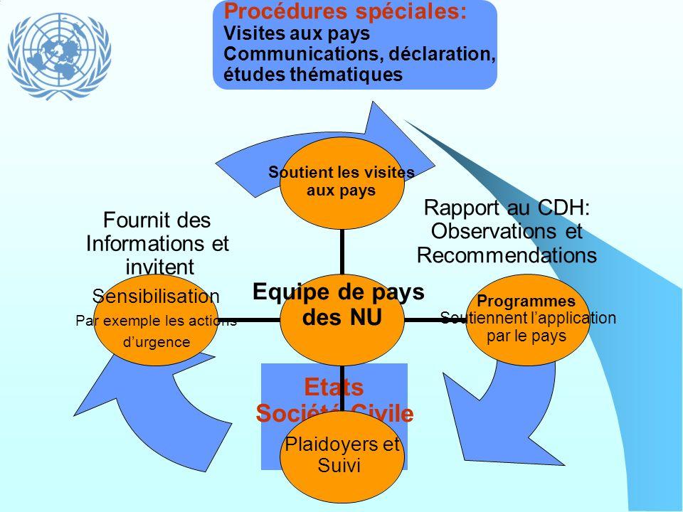 Procédures spéciales: Visites aux pays Communications, déclaration, études thématiques