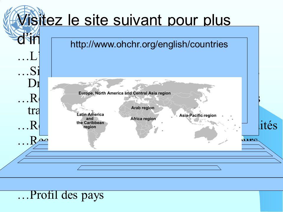 Visitez le site suivant pour plus dinformations sur… …Létat des ratifications …Si un Etat a fait des promesses au Conseil des Droits de lHomme …Récent