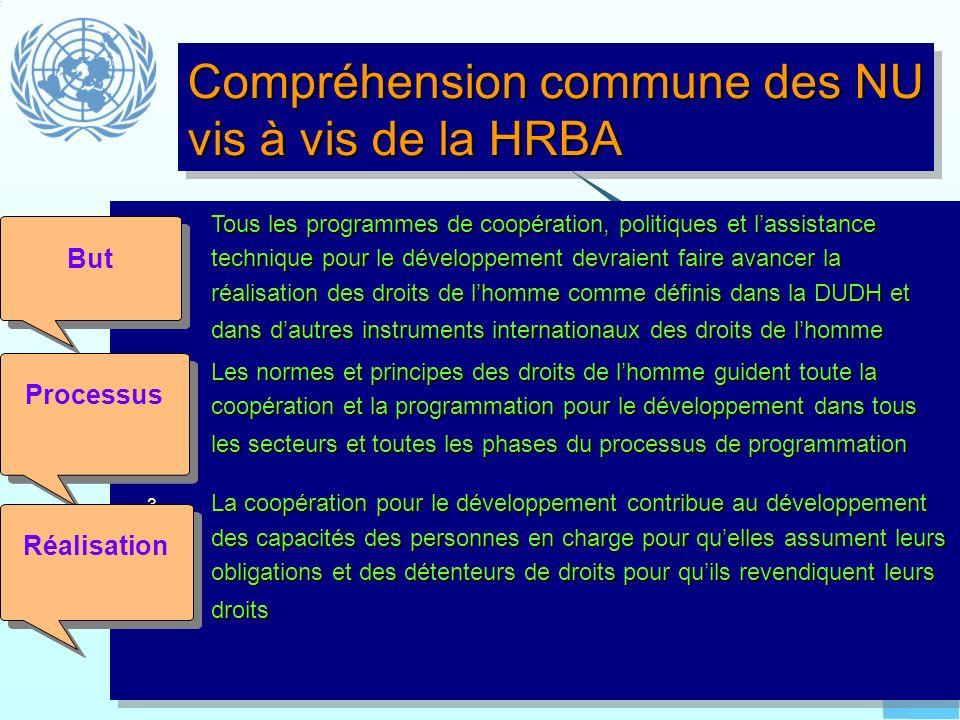 Compréhension commune des NU vis à vis de la HRBA 1. Tous les programmes de coopération, politiques et lassistance technique pour le développement dev