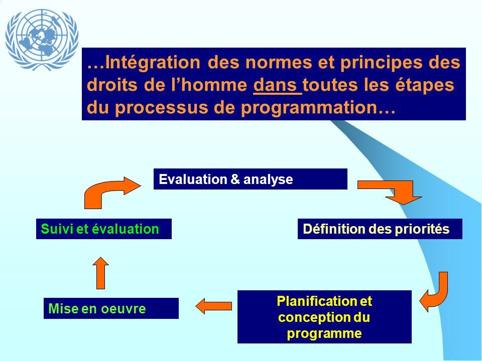Evaluation & analyse Définition des priorités Planification et conception du programme Mise en oeuvre Suivi et évaluation …Intégration des normes et p