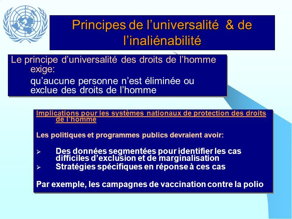 Principes de luniversalité & de linaliénabilité Implications pour les systèmes nationaux de protection des droits de lhomme Les politiques et programm