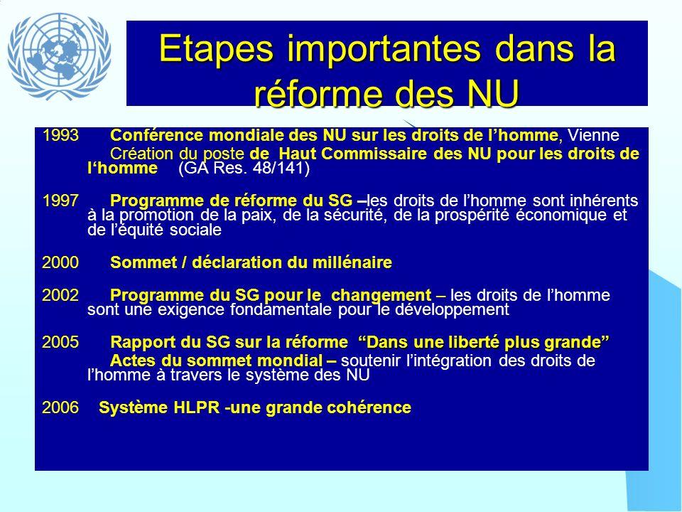 Etapes importantes dans la réforme des NU 1993 Conférence mondiale des NU sur les droits de lhomme, Vienne Création du poste de Haut Commissaire des N