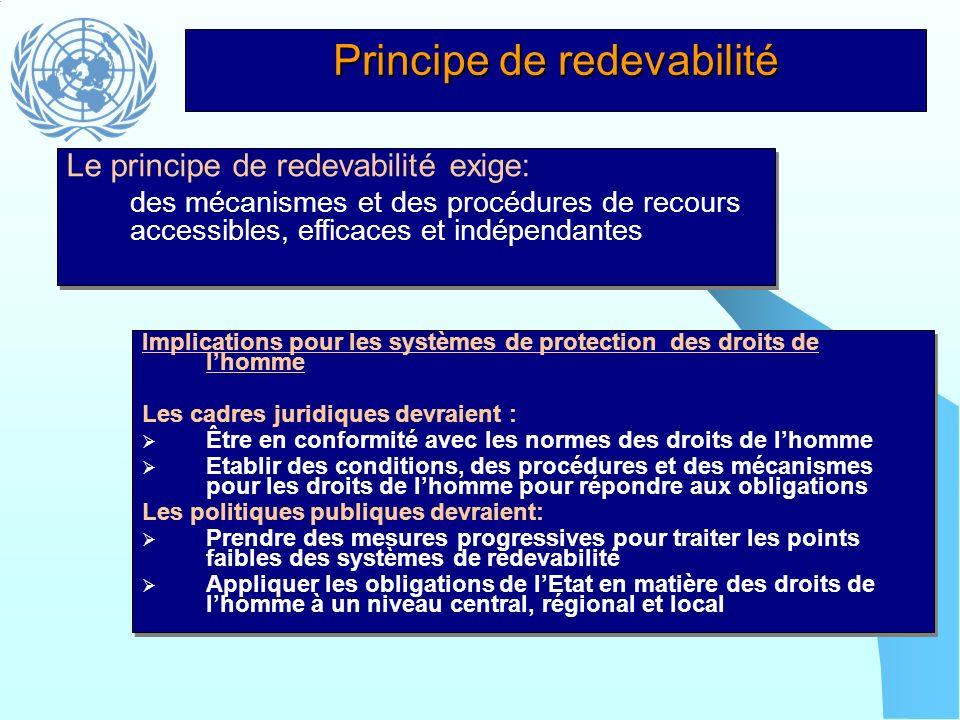 Principe de redevabilité Implications pour les systèmes de protection des droits de lhomme Les cadres juridiques devraient : Être en conformité avec l