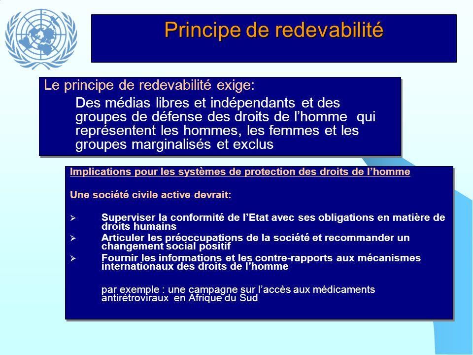 Principe de redevabilité Implications pour les systèmes de protection des droits de lhomme Une société civile active devrait: Superviser la conformité