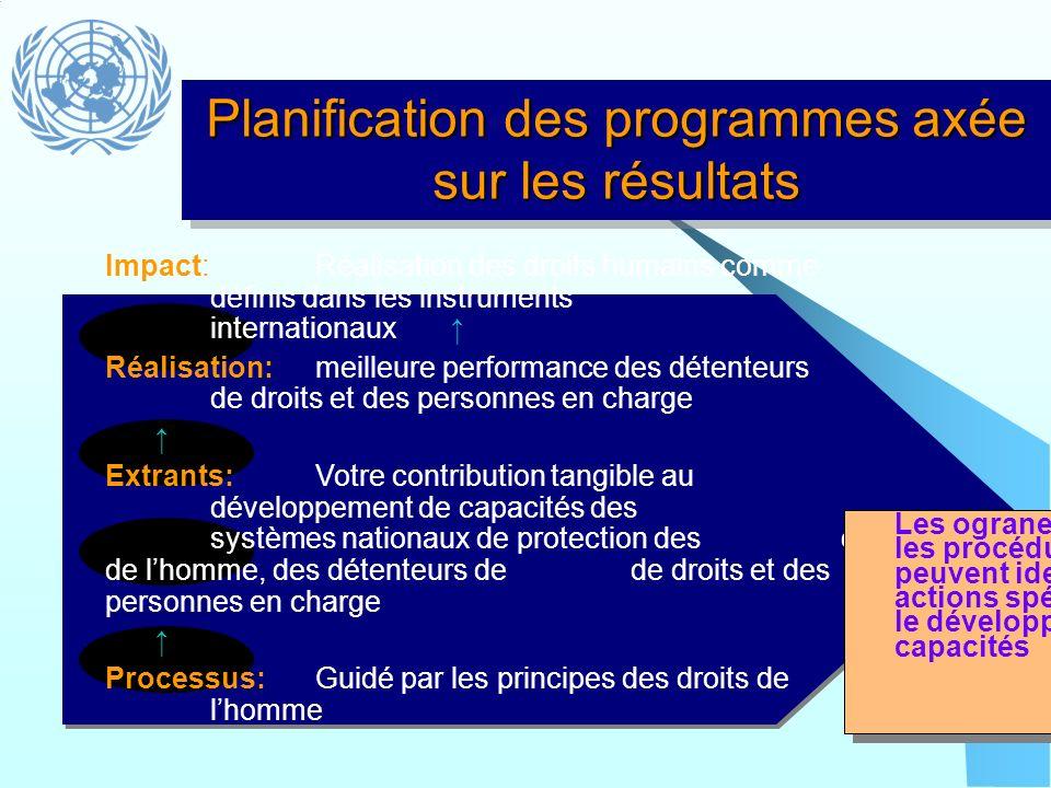 Planification des programmes axée sur les résultats Impact:Réalisation des droits humains comme définis dans les instruments internationaux Réalisatio