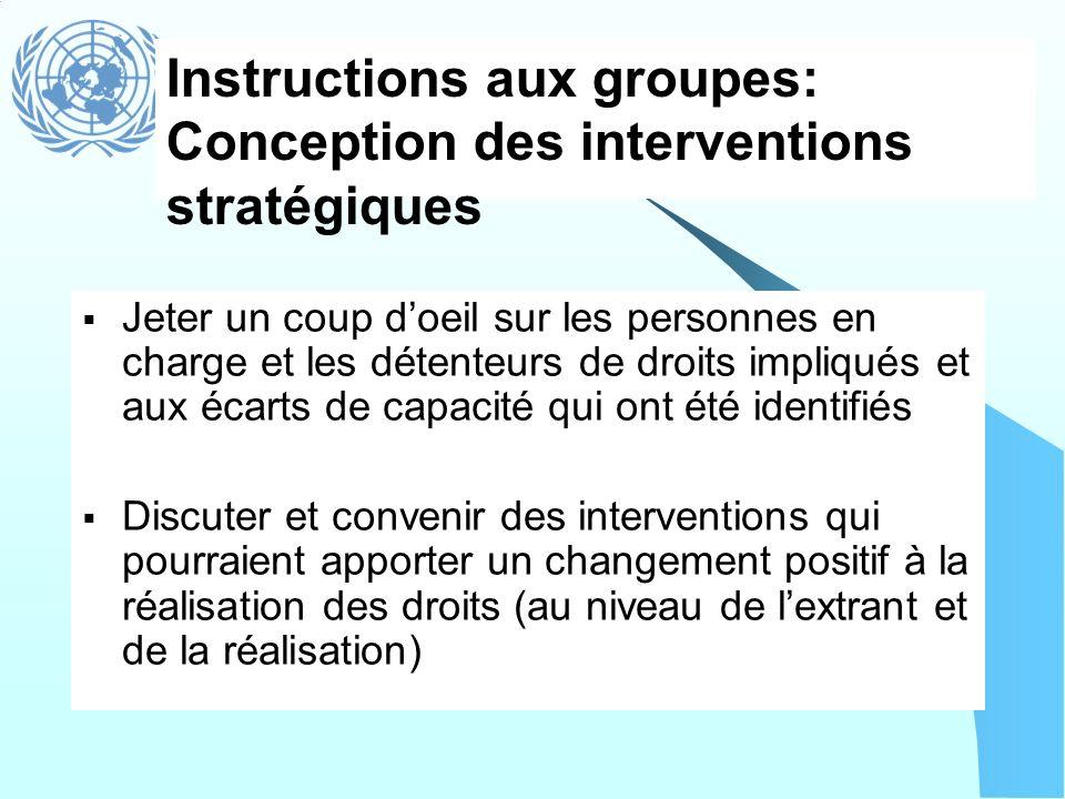 Instructions aux groupes: Conception des interventions stratégiques Jeter un coup doeil sur les personnes en charge et les détenteurs de droits impliq