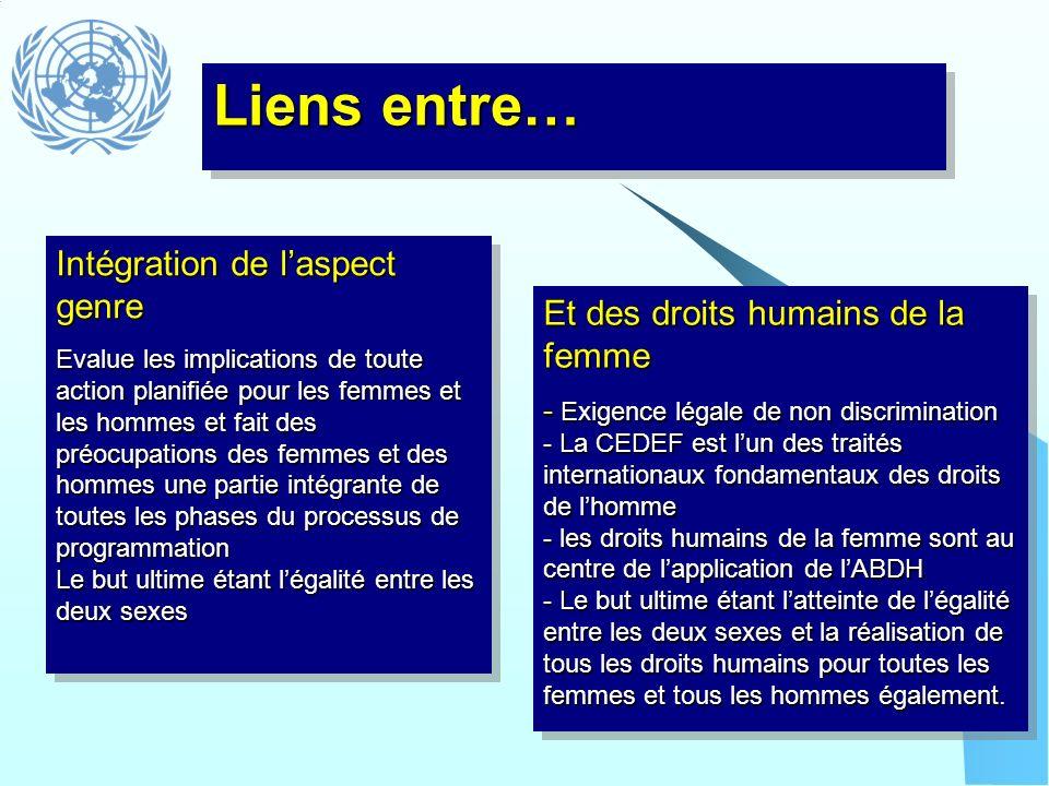 Intégration de laspect genre Evalue les implications de toute action planifiée pour les femmes et les hommes et fait des préocupations des femmes et d