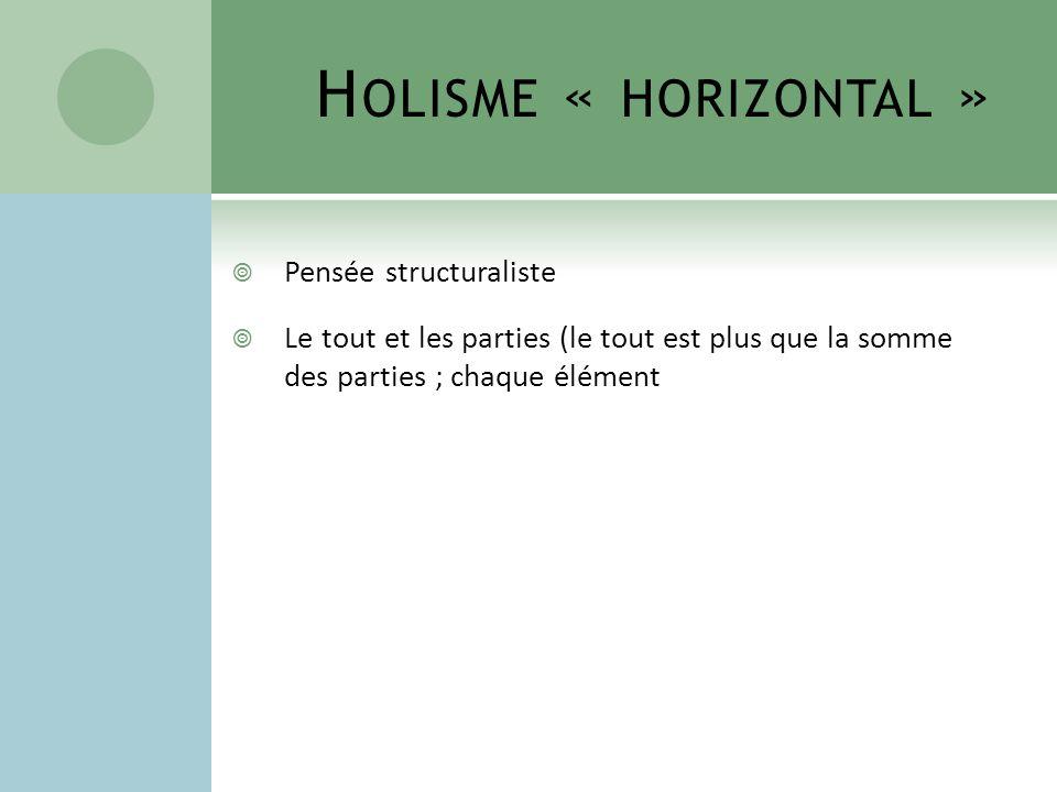 H OLISME « HORIZONTAL » Pensée structuraliste Le tout et les parties (le tout est plus que la somme des parties ; chaque élément