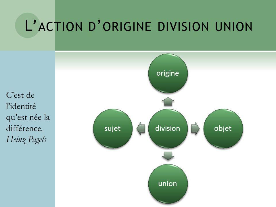L ACTION D ORIGINE DIVISION UNION divisionorigineobjetunionsujet Cest de lidentité quest née la différence. Heinz Pagels