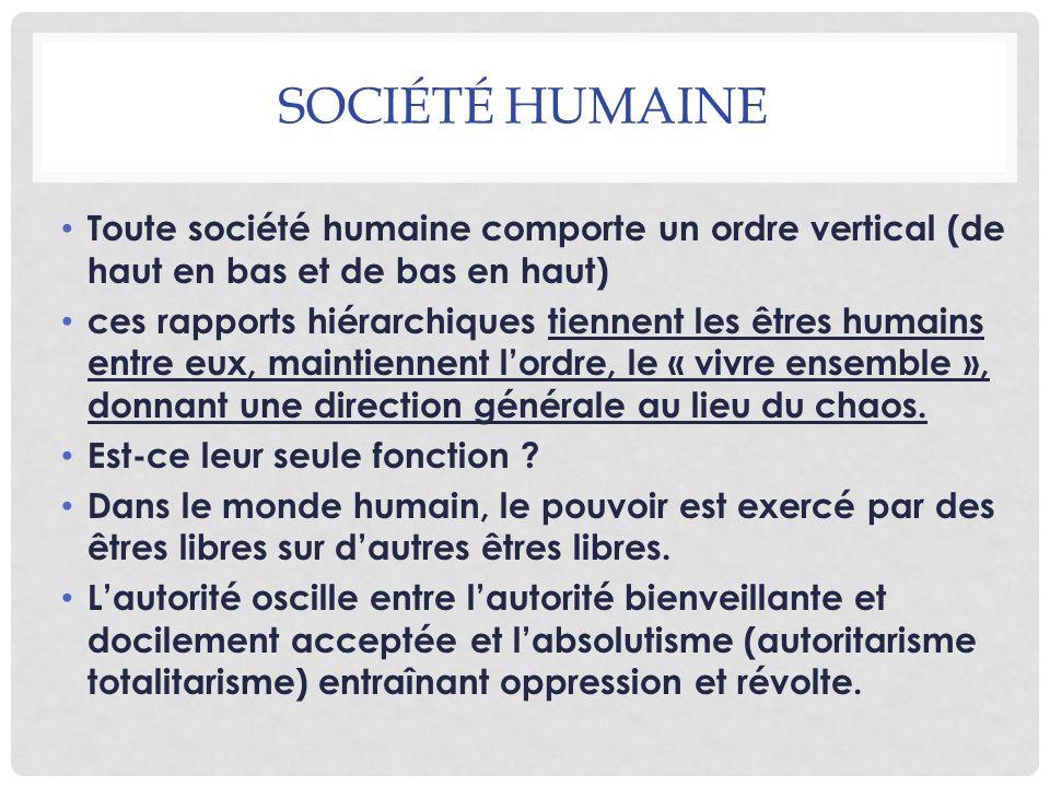 SOCIÉTÉ HUMAINE Toute société humaine comporte un ordre vertical (de haut en bas et de bas en haut) ces rapports hiérarchiques tiennent les êtres huma