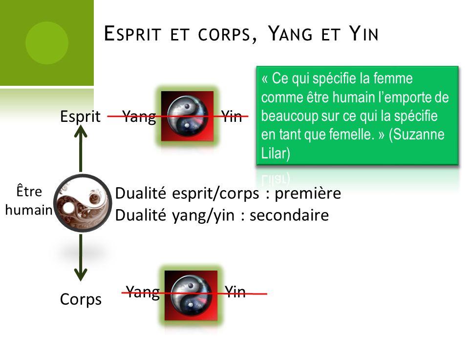 E SPRIT ET CORPS, Y ANG ET Y IN Être humain Esprit Corps Yang Yin Dualité esprit/corps : première Dualité yang/yin : secondaire