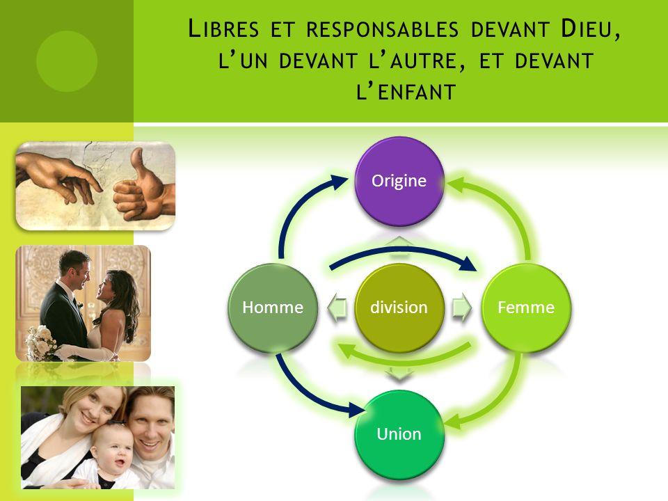 L IBRES ET RESPONSABLES DEVANT D IEU, L UN DEVANT L AUTRE, ET DEVANT L ENFANT divisionOrigineFemmeUnionHomme