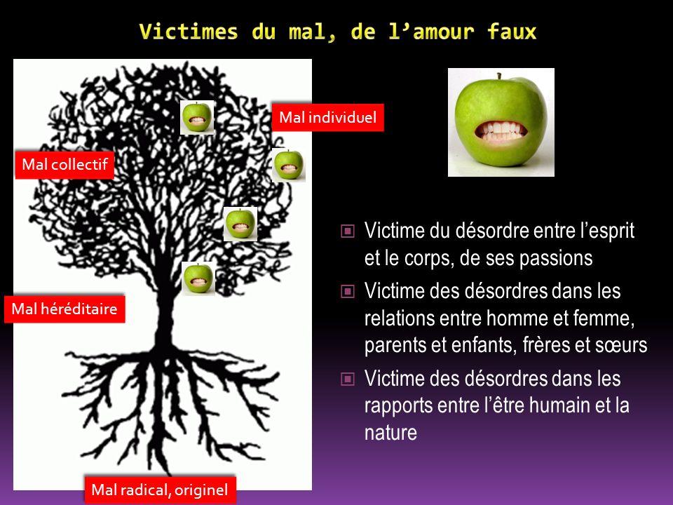 Victime du désordre entre lesprit et le corps, de ses passions Victime des désordres dans les relations entre homme et femme, parents et enfants, frèr