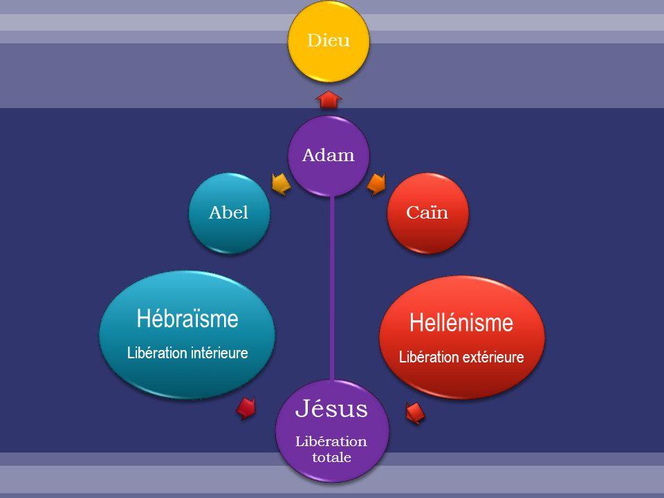 AdamDieuCaïnAbel Hébraïsme Libération intérieure Jésus Libération totale Hellénisme Libération extérieure