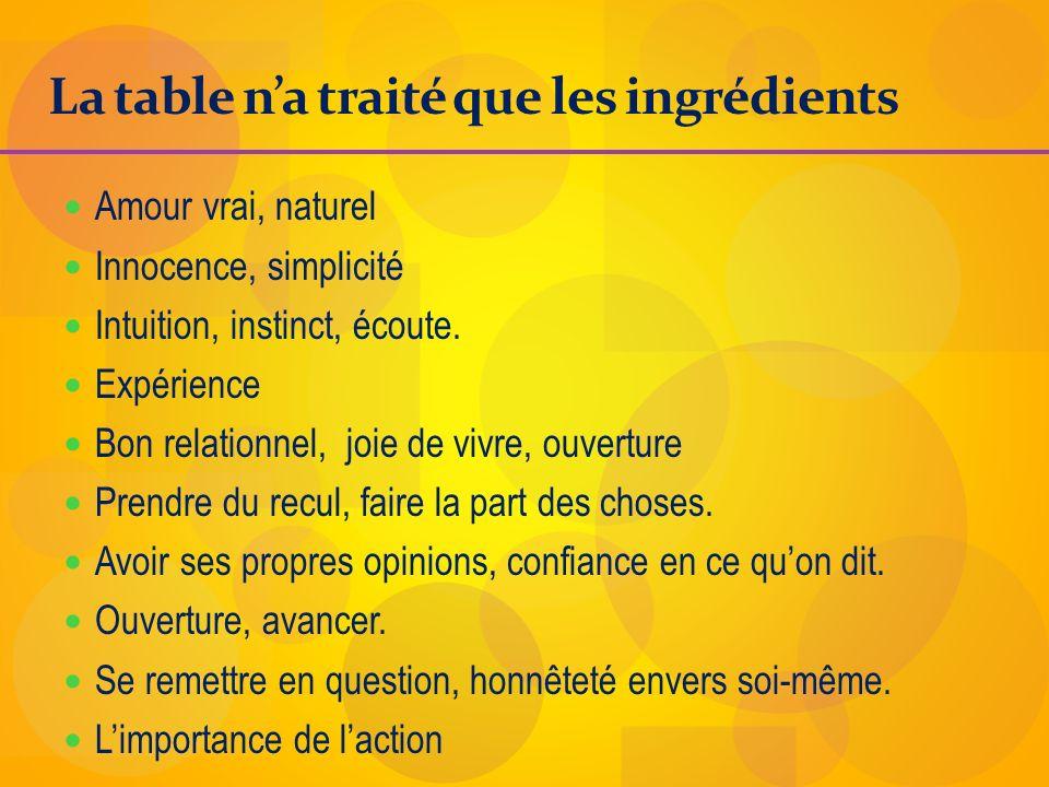 La table na traité que les ingrédients Amour vrai, naturel Innocence, simplicité Intuition, instinct, écoute. Expérience Bon relationnel, joie de vivr
