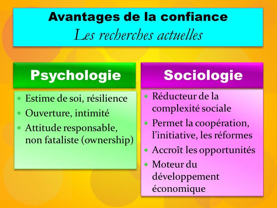 Psychologie Estime de soi, résilience Ouverture, intimité Attitude responsable, non fataliste (ownership) Estime de soi, résilience Ouverture, intimit