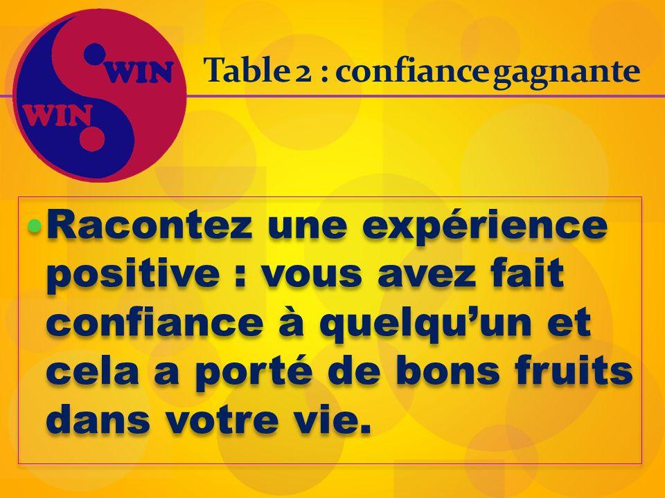 Table 2 : confiance gagnante Racontez une expérience positive : vous avez fait confiance à quelquun et cela a porté de bons fruits dans votre vie.