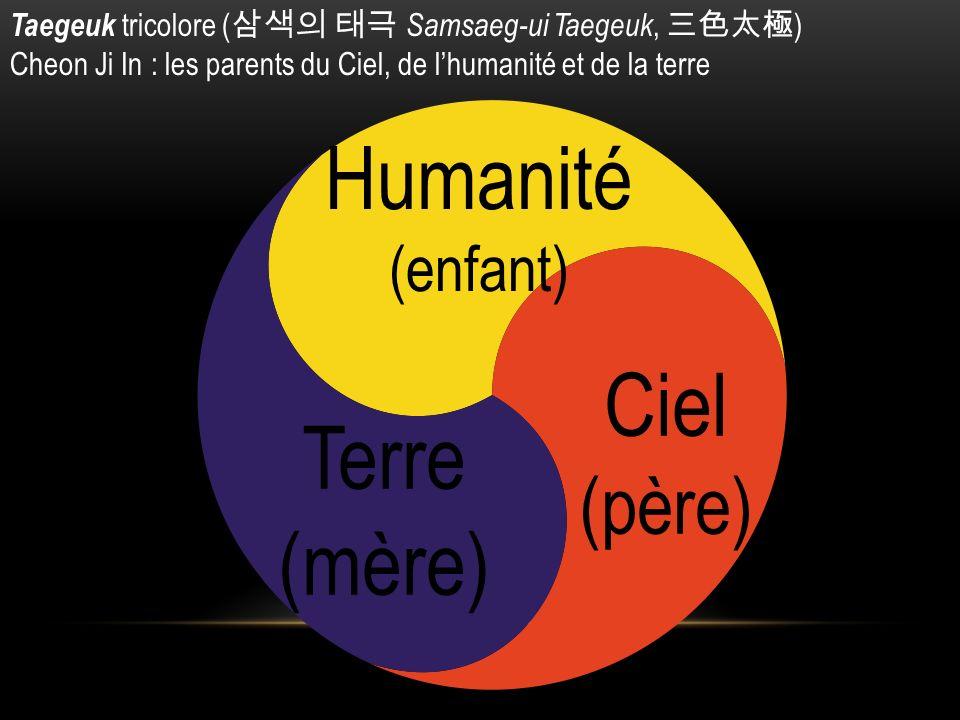 Taegeuk tricolore ( Samsaeg-ui Taegeuk, ) Cheon Ji In : les parents du Ciel, de lhumanité et de la terre Ciel (père) Humanité (enfant) Terre (mère)