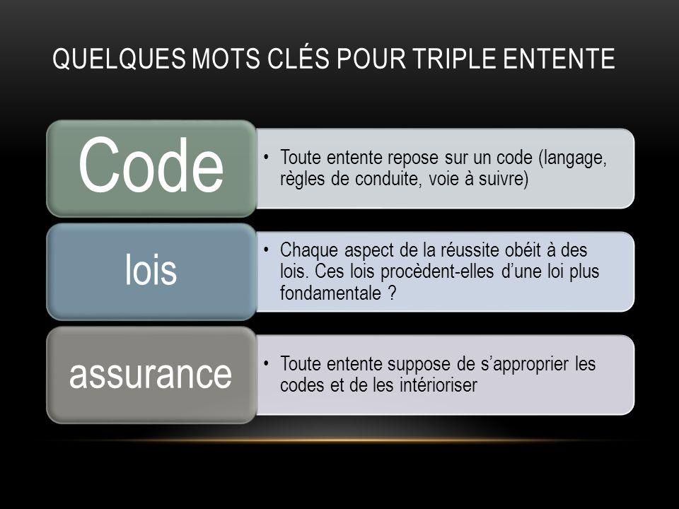 QUELQUES MOTS CLÉS POUR TRIPLE ENTENTE Toute entente repose sur un code (langage, règles de conduite, voie à suivre) Code Chaque aspect de la réussite
